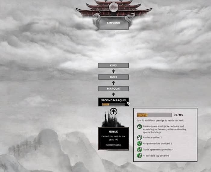 Total War: Three Kingdoms prestige ladder