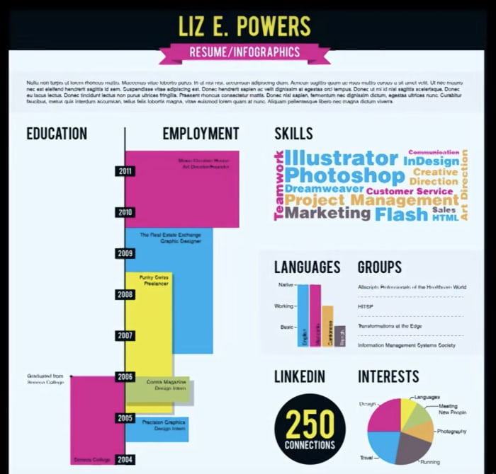 Visualize me visual resume