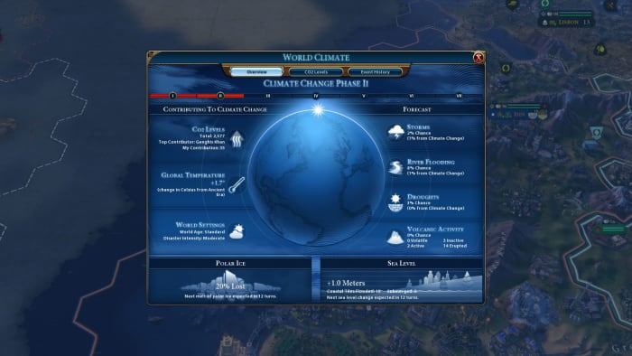 Civ 6 Gathering Storm World Climate
