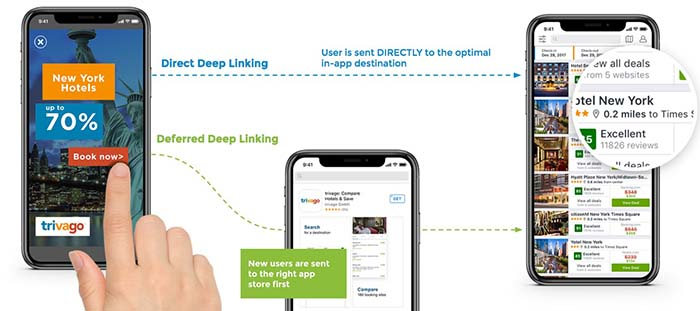 Direct Deep Link