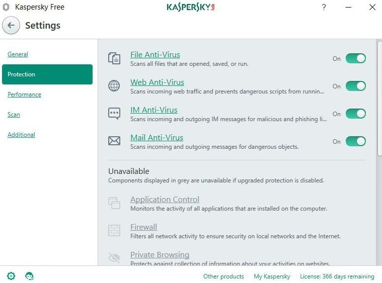 Interfaz de Kaspersky Free