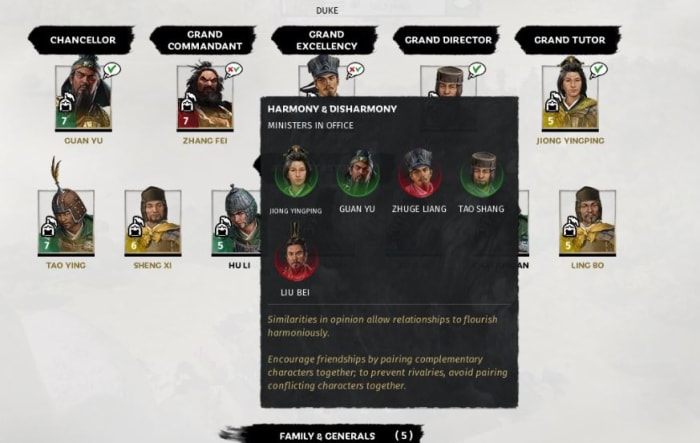 Total War: Three Kingdoms court harmony disharmony