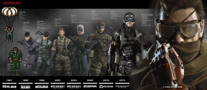 MGS Snake timeline