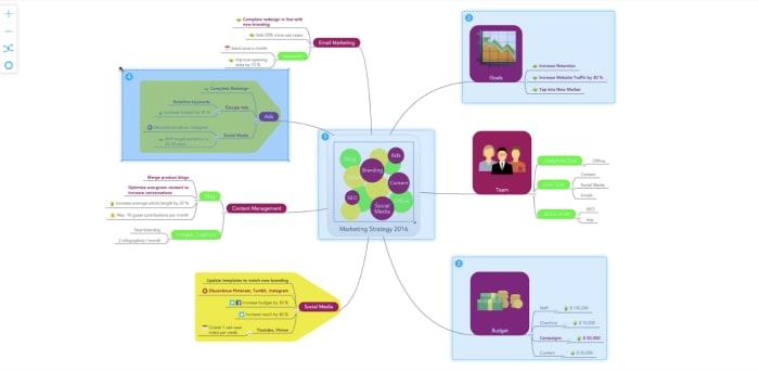 MindMeister sample map