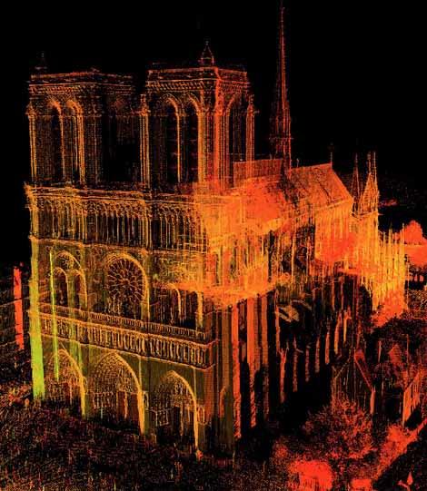 Digital representation of scanning data taken at Notre Dame