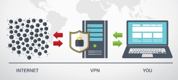 Cómo funciona una VPN